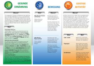 PDF: Ginkobil Gedächtnis Wochenplan