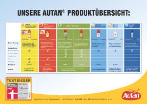 PDF: Autan Produktübersicht
