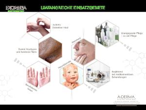 PDF: A-Derma Exomega