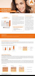 PDF: A4 Impulse Broschüre