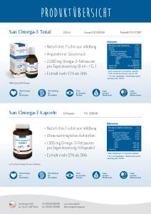 PDF: San Omega-3 Produktübersicht